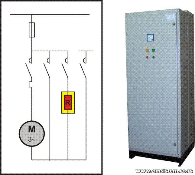 Meko pokretanje asinhronih kaveznih elektromotora sa Y/D kombinacijom i trofaznim statorskim predotporom - Trofazni otpornički blok