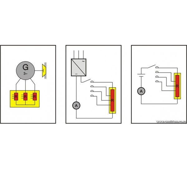 Terećenje generatora - Jednofazni i trofazni otpornički blok Terećenje AC/DC invertora - Jednofazni i trofazni otpornički blok Pražnjenje akumulatorskih baterija - Jednofazni otpornički blok